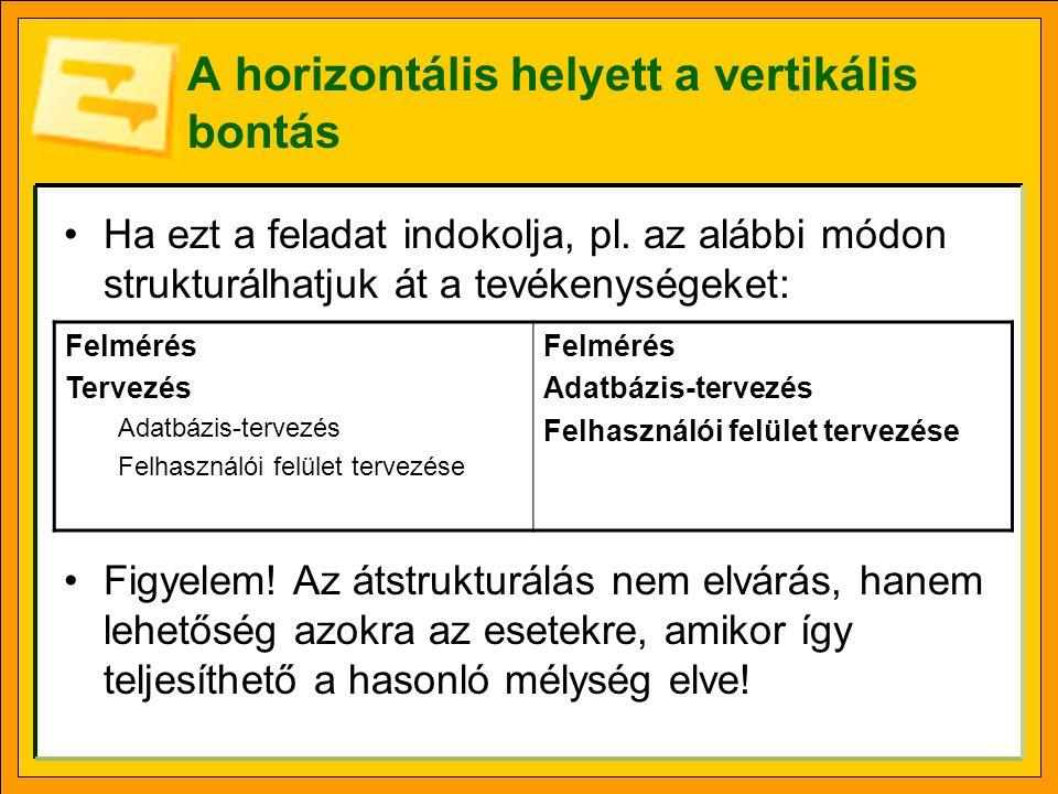 A horizontális helyett a vertikális bontás Ha ezt a feladat indokolja, pl. az alábbi módon strukturálhatjuk át a tevékenységeket: Figyelem! Az átstruk