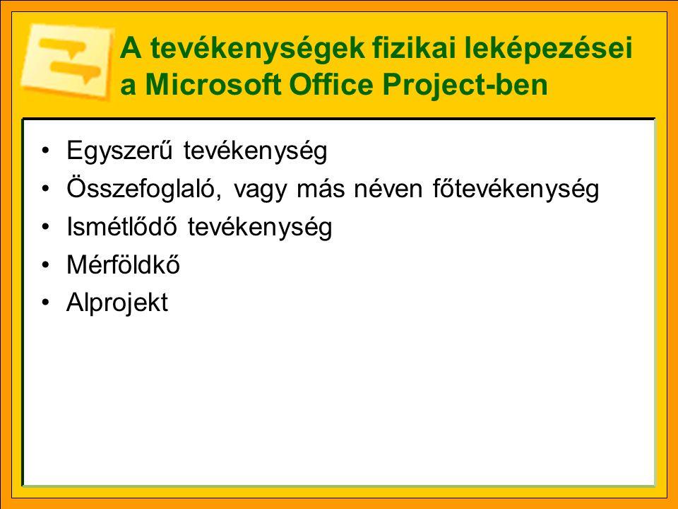 A tevékenységek fizikai leképezései a Microsoft Office Project-ben Egyszerű tevékenység Összefoglaló, vagy más néven főtevékenység Ismétlődő tevékenys