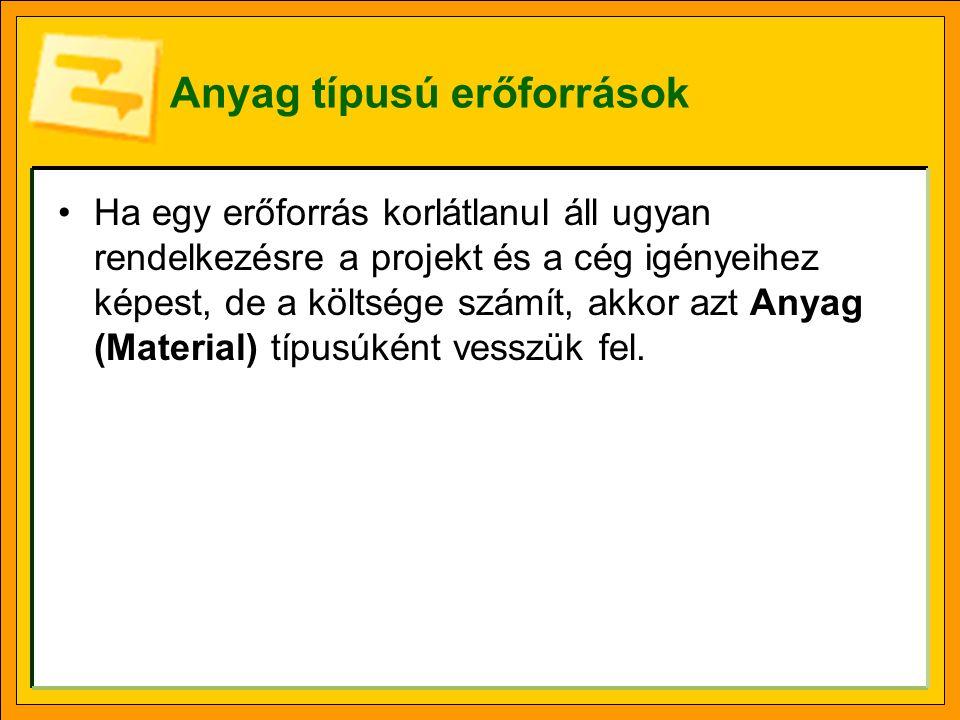 Anyag típusú erőforrások felvételi helye Az Anyag (Material) típusú erőforrásoknál: –Ha a teljes beszerzett mennyiséget a projektre könyveljük, akkor a beszerzéshez kell felvenni.