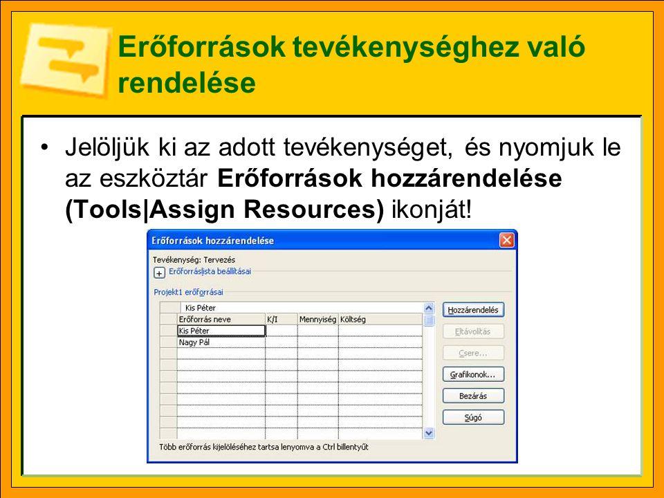 Erőforrások tevékenységhez való rendelése Jelöljük ki az adott tevékenységet, és nyomjuk le az eszköztár Erőforrások hozzárendelése (Tools|Assign Resources) ikonját!