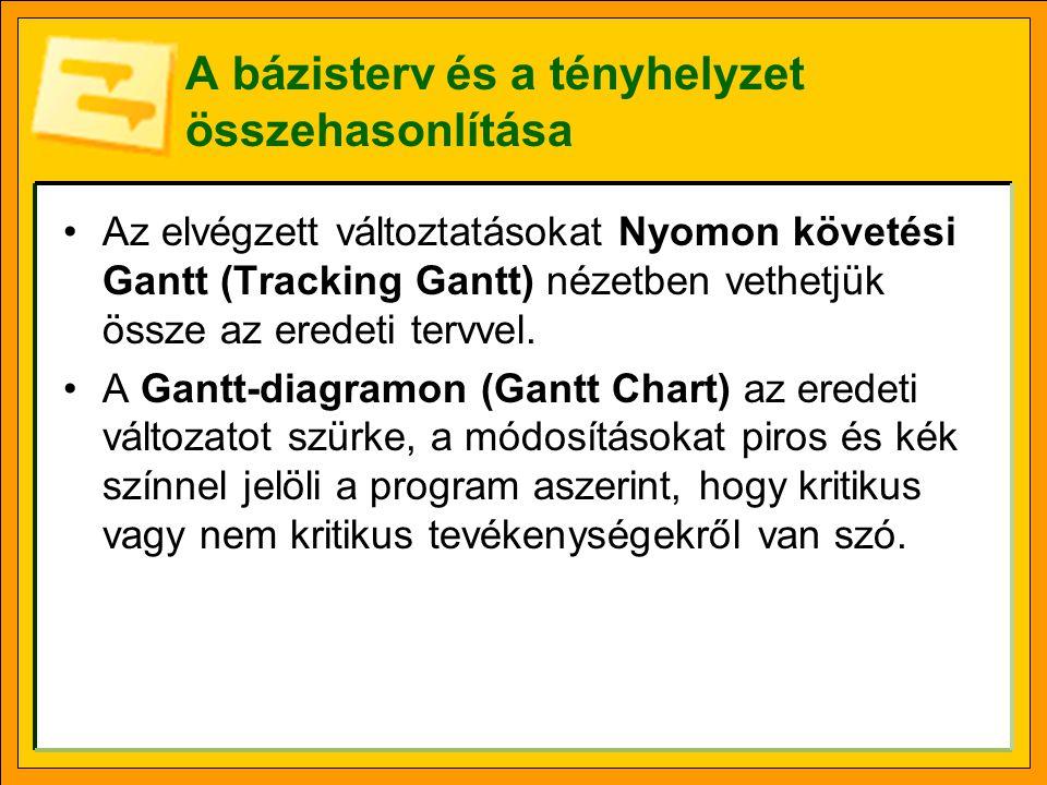 A bázisterv és a tényhelyzet összehasonlítása Az elvégzett változtatásokat Nyomon követési Gantt (Tracking Gantt) nézetben vethetjük össze az eredeti tervvel.