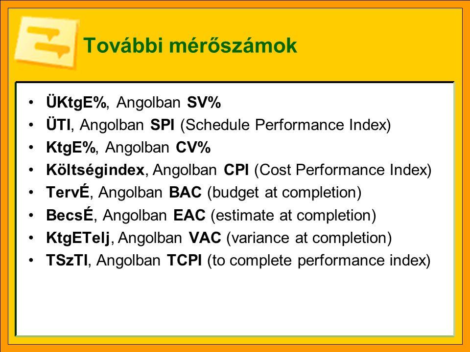 További mérőszámok ÜKtgE%, Angolban SV% ÜTI, Angolban SPI (Schedule Performance Index) KtgE%, Angolban CV% Költségindex, Angolban CPI (Cost Performanc