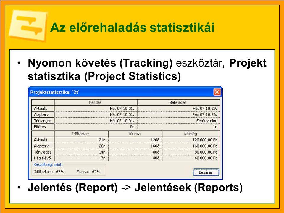 Az előrehaladás statisztikái Nyomon követés (Tracking) eszköztár, Projekt statisztika (Project Statistics) Jelentés (Report) -> Jelentések (Reports)
