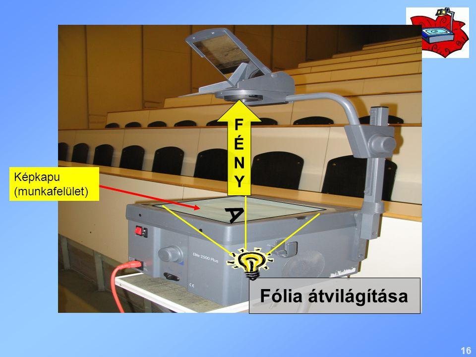 16 A Fólia átvilágítása FÉNYFÉNY Képkapu (munkafelület)