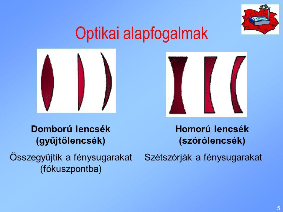 5 Optikai alapfogalmak Domború lencsék (gyűjtőlencsék) Összegyűjtik a fénysugarakat (fókuszpontba) Homorú lencsék (szórólencsék) Szétszórják a fénysug