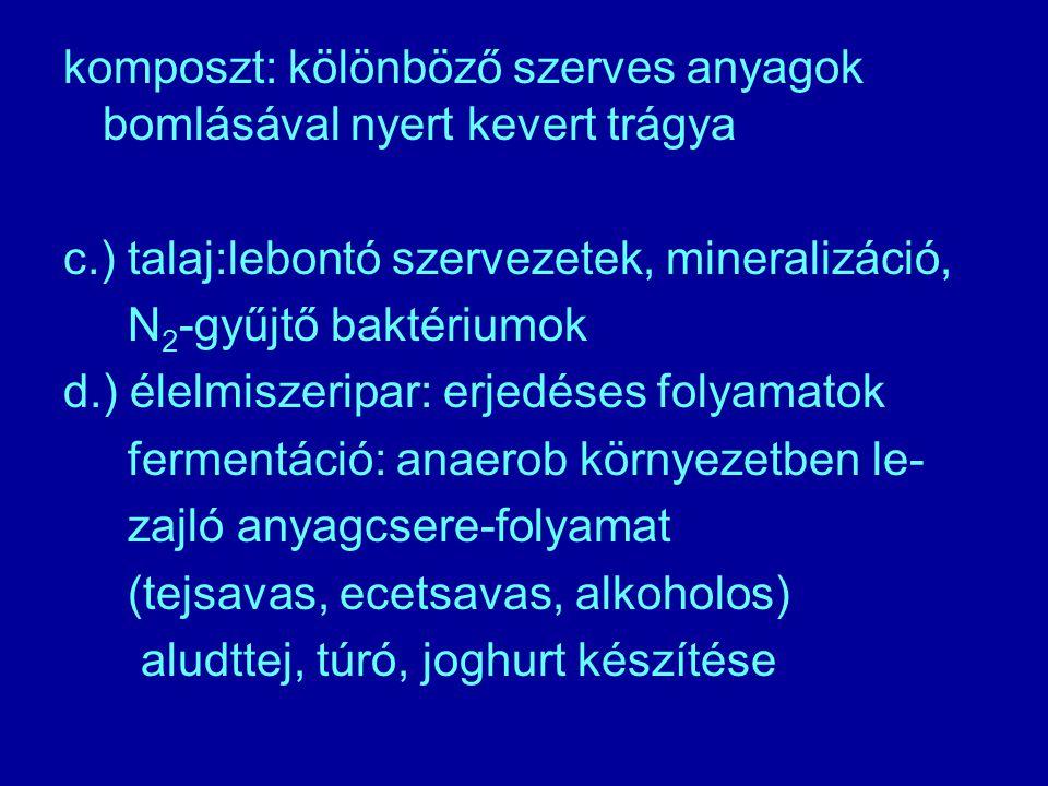 komposzt: kölönböző szerves anyagok bomlásával nyert kevert trágya c.) talaj:lebontó szervezetek, mineralizáció, N 2 -gyűjtő baktériumok d.) élelmisze