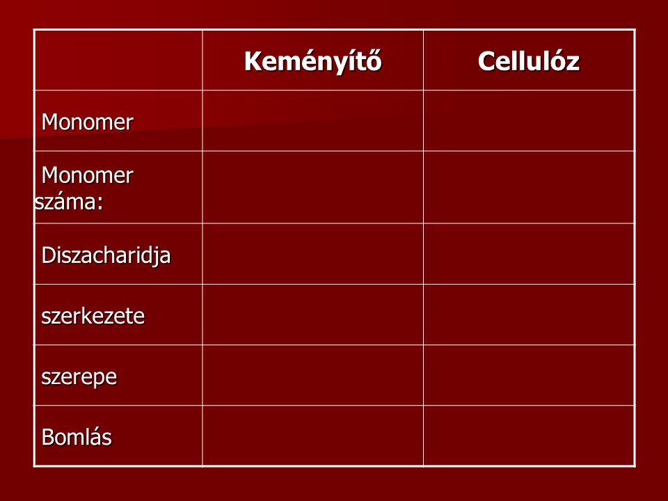 KeményítőCellulóz Monomer Monomer Monomer száma: Monomer száma: Diszacharidja Diszacharidja szerkezete szerkezete szerepe szerepe Bomlás Bomlás