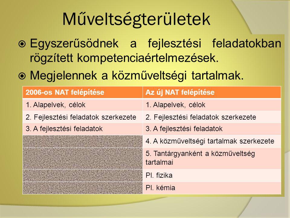 Műveltségterületek  Egyszerűsödnek a fejlesztési feladatokban rögzített kompetenciaértelmezések.  Megjelennek a közműveltségi tartalmak. 2006-os NAT