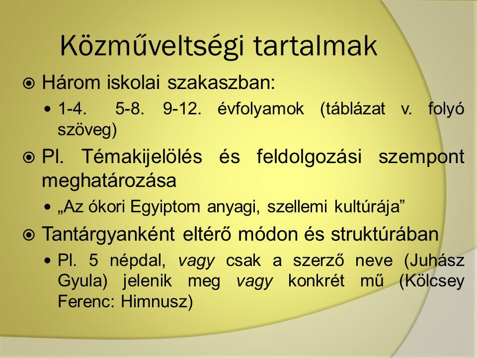 Közműveltségi tartalmak  Három iskolai szakaszban: 1-4.