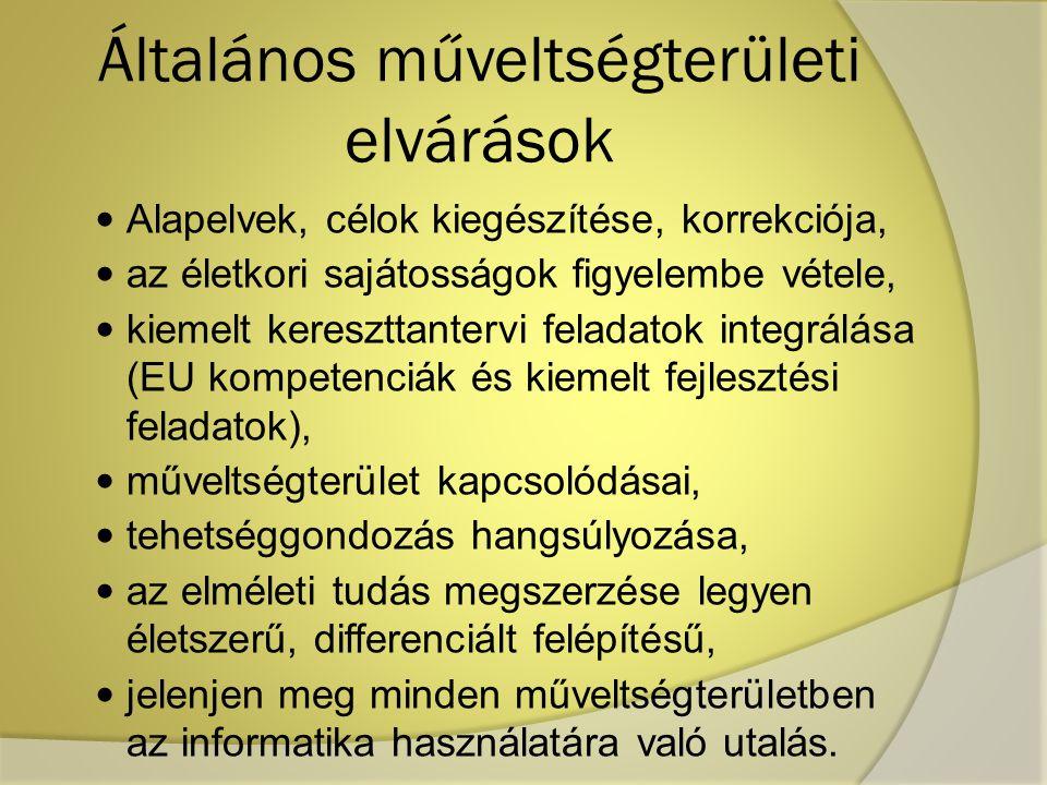Általános műveltségterületi elvárások Alapelvek, célok kiegészítése, korrekciója, az életkori sajátosságok figyelembe vétele, kiemelt kereszttantervi feladatok integrálása (EU kompetenciák és kiemelt fejlesztési feladatok), műveltségterület kapcsolódásai, tehetséggondozás hangsúlyozása, az elméleti tudás megszerzése legyen életszerű, differenciált felépítésű, jelenjen meg minden műveltségterületben az informatika használatára való utalás.