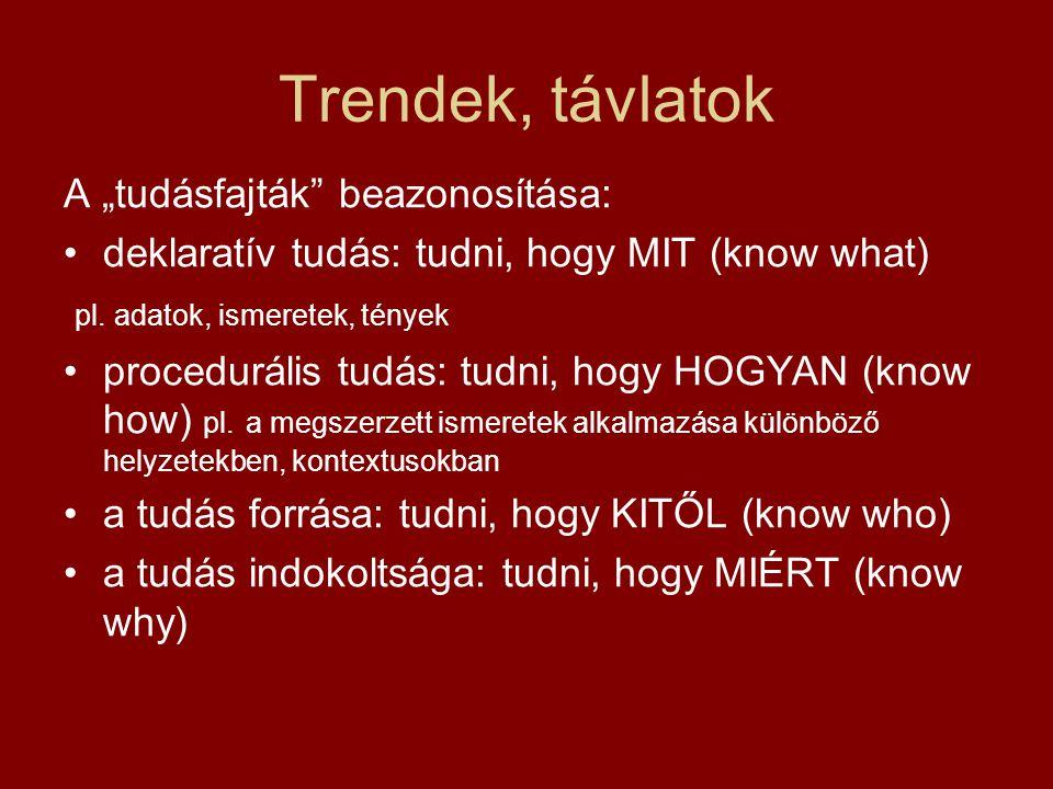 """Trendek, távlatok A """"tudásfajták"""" beazonosítása: deklaratív tudás: tudni, hogy MIT (know what) pl. adatok, ismeretek, tények procedurális tudás: tudni"""