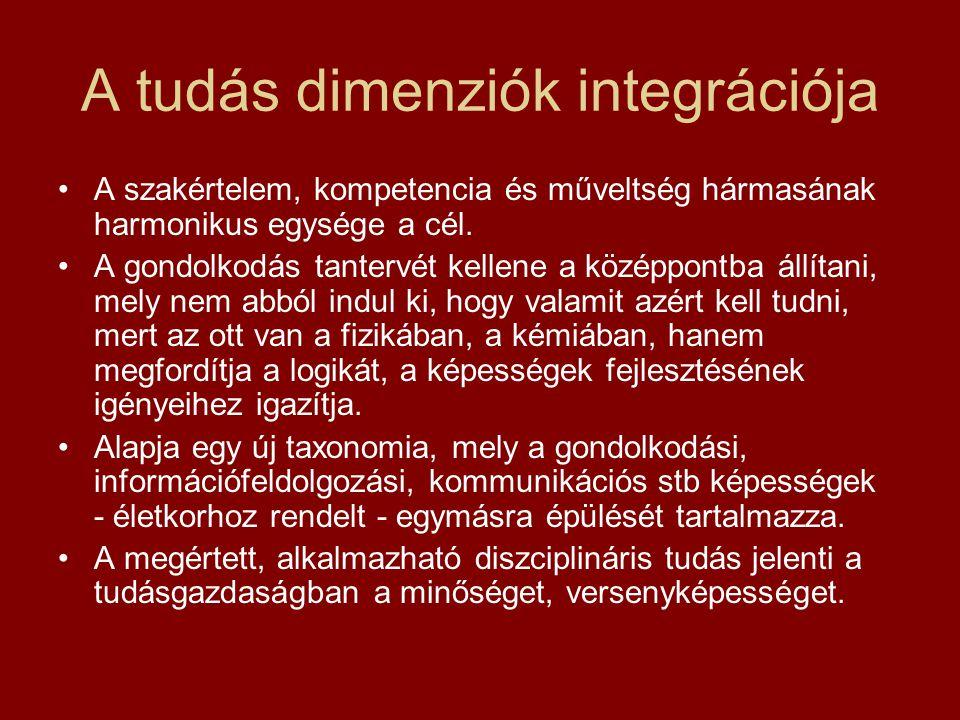 A tudás dimenziók integrációja A szakértelem, kompetencia és műveltség hármasának harmonikus egysége a cél. A gondolkodás tantervét kellene a középpon