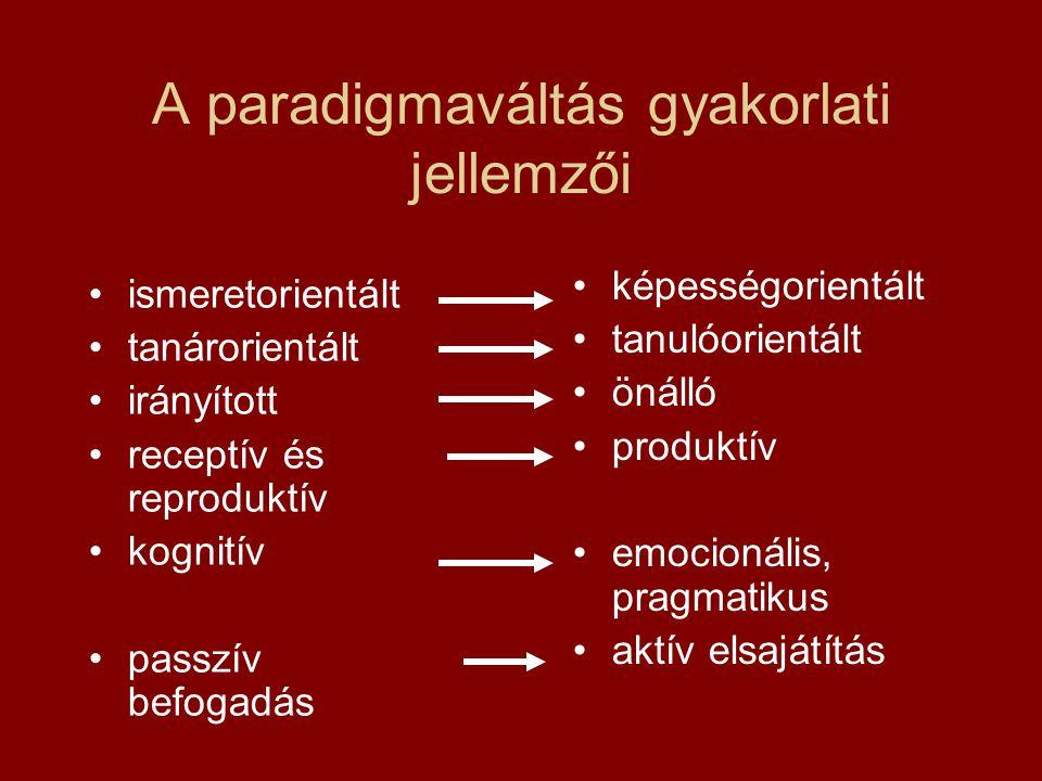 A paradigmaváltás gyakorlati jellemzői ismeretorientált tanárorientált irányított receptív és reproduktív kognitív passzív befogadás képességorientált tanulóorientált önálló produktív emocionális, pragmatikus aktív elsajátítás
