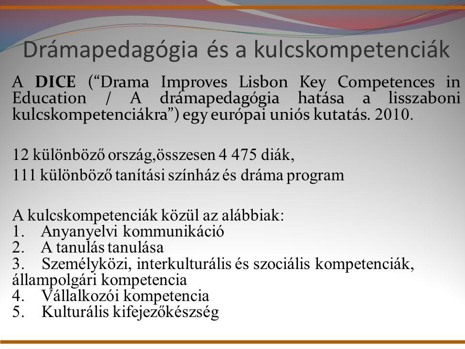 """Drámapedagógia és a kulcskompetenciák A DICE (""""Drama Improves Lisbon Key Competences in Education / A drámapedagógia hatása a lisszaboni kulcskompeten"""