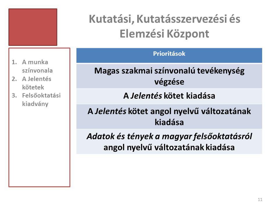 Kutatási, Kutatásszervezési és Elemzési Központ 11 Tájékoztató 1.A munka színvonala 2.A Jelentés kötetek 3.Felsőoktatási kiadvány Prioritások Magas sz