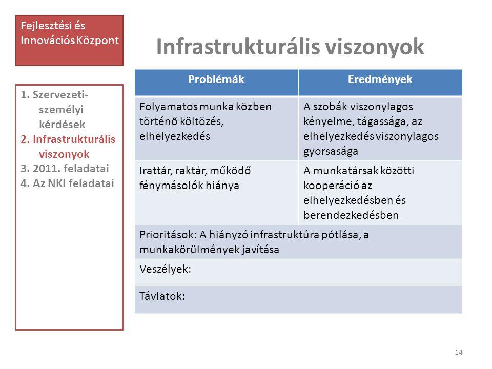 Infrastrukturális viszonyok 14 Fejlesztési és Innovációs Központ 1. Szervezeti- személyi kérdések 2. Infrastrukturális viszonyok 3. 2011. feladatai 4.