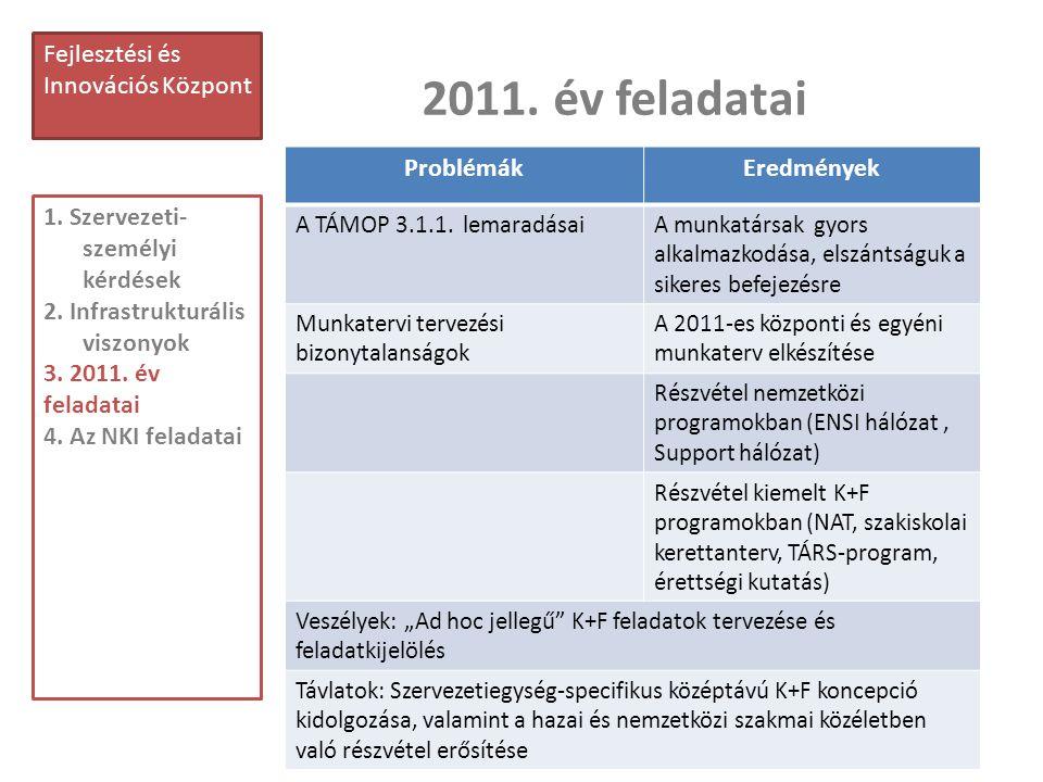 2011. év feladatai 15 Fejlesztési és Innovációs Központ 1. Szervezeti- személyi kérdések 2. Infrastrukturális viszonyok 3. 2011. év feladatai 4. Az NK