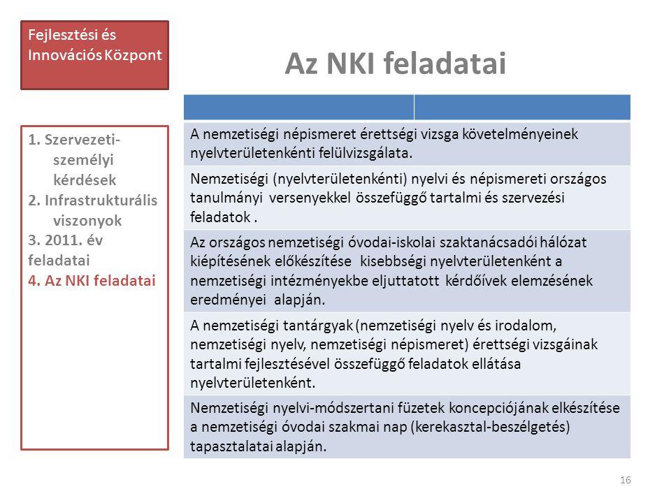 Az NKI feladatai 16 Fejlesztési és Innovációs Központ 1. Szervezeti- személyi kérdések 2. Infrastrukturális viszonyok 3. 2011. év feladatai 4. Az NKI