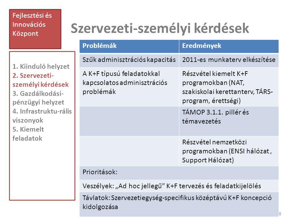 Szervezeti-személyi kérdések 18 Fejlesztési és Innovációs Központ Tájékoztató 1. Kiinduló helyzet 2. Szervezeti- személyi kérdések 3. Gazdálkodási- pé