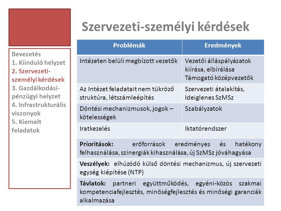 Szervezeti-személyi kérdések 4 Bevezetés 1. Kiinduló helyzet 2. Szervezeti- személyi kérdések 3. Gazdálkodási- pénzügyi helyzet 4. Infrastrukturális v