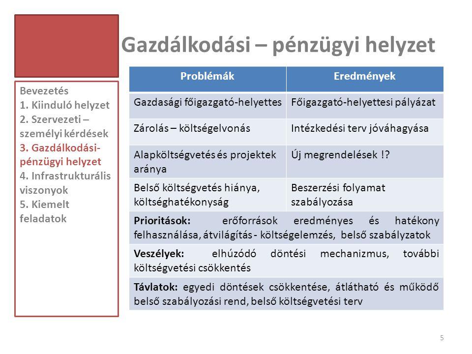 Gazdálkodási – pénzügyi helyzet 5 Bevezetés 1. Kiinduló helyzet 2. Szervezeti – személyi kérdések 3. Gazdálkodási- pénzügyi helyzet 4. Infrastrukturál