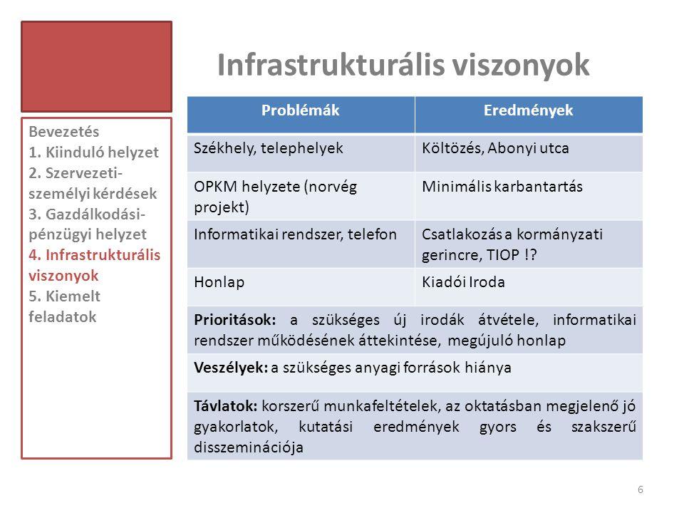 Infrastrukturális viszonyok 6 Bevezetés 1. Kiinduló helyzet 2. Szervezeti- személyi kérdések 3. Gazdálkodási- pénzügyi helyzet 4. Infrastrukturális vi