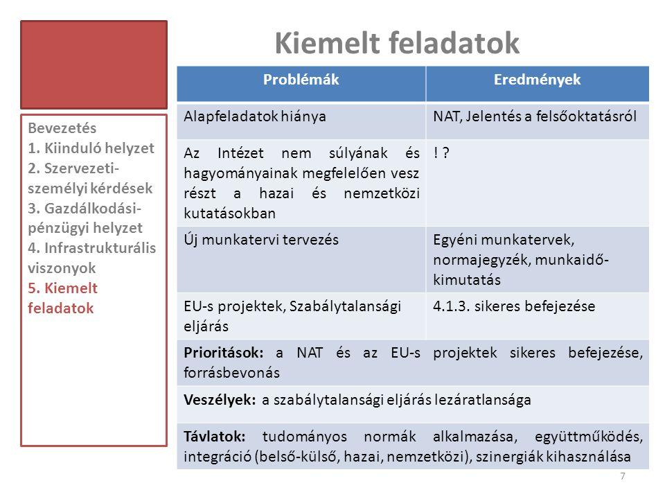 Kiemelt feladatok 7 Bevezetés 1. Kiinduló helyzet 2. Szervezeti- személyi kérdések 3. Gazdálkodási- pénzügyi helyzet 4. Infrastrukturális viszonyok 5.