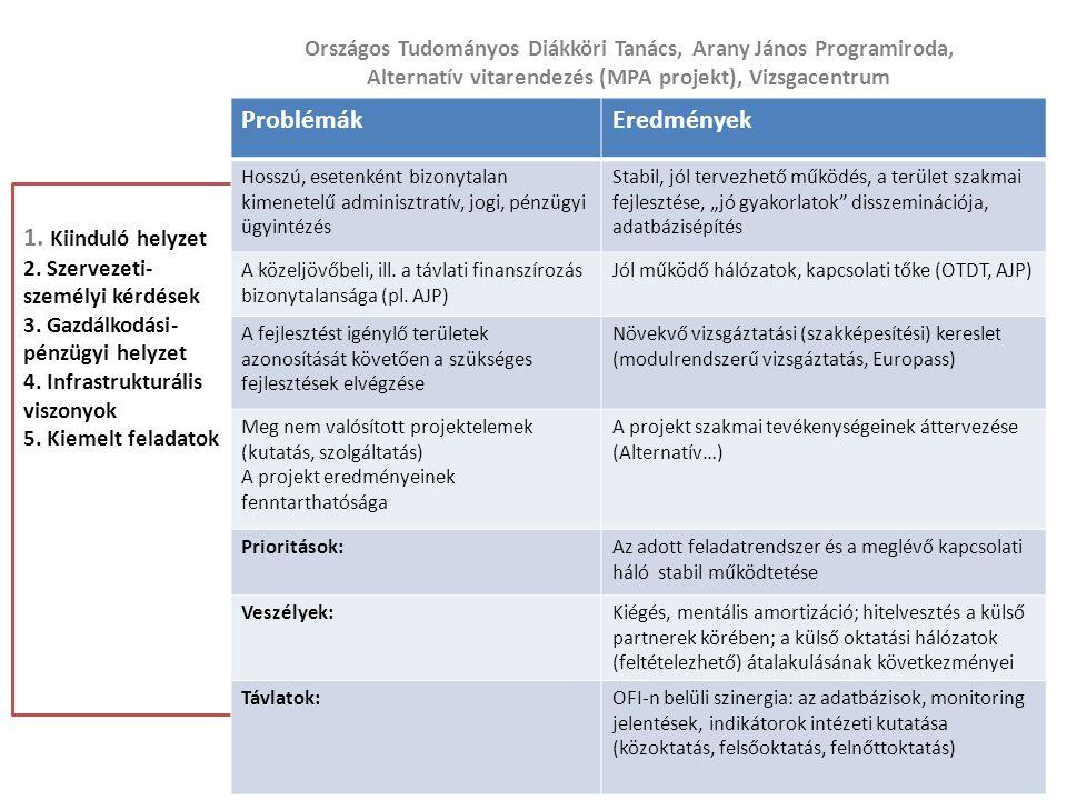 Országos Tudományos Diákköri Tanács, Arany János Programiroda, Alternatív vitarendezés (MPA projekt), Vizsgacentrum 8 Tájékoztató 1. Kiinduló helyzet