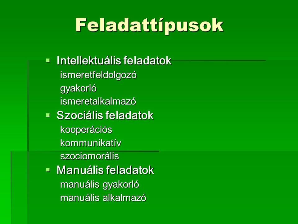 Feladattípusok  Intellektuális feladatok ismeretfeldolgozógyakorlóismeretalkalmazó  Szociális feladatok kooperációskommunikatívszociomorális  Manuá
