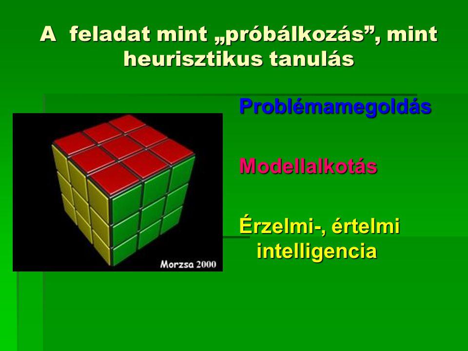 Az eredményes problémamegoldás lépései  Probléma megértése, összefüggések keresése  Hipotézis megfogalmazása (információ kritikus kezelése!)  Probléma reprezentálása (pl.