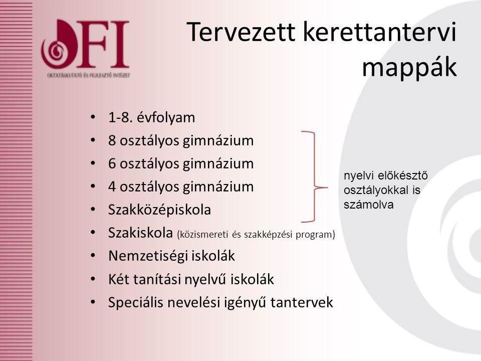 A kerettantervek tantárgyi rendszere Képzési szinthez kapcsolódó kerettantervi típusok Tantárgyak minimális óraszámmal Magyar nyelv és irodalom, Idegen nyelv, Matematika, Történelem, Fizika, Biológia, Életvitel és gyakorlat, Ének-zene, Testnevelés stb.