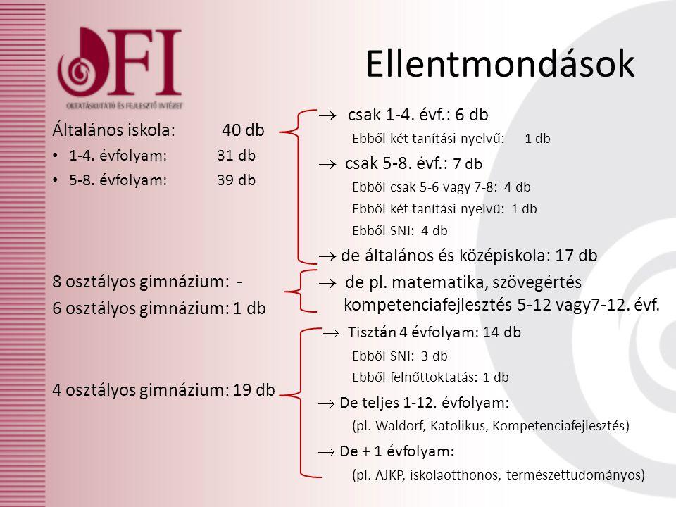  csak 1-4. évf.: 6 db Ebből két tanítási nyelvű: 1 db  csak 5-8. évf.: 7 db Ebből csak 5-6 vagy 7-8: 4 db Ebből két tanítási nyelvű: 1 db Ebből SNI: