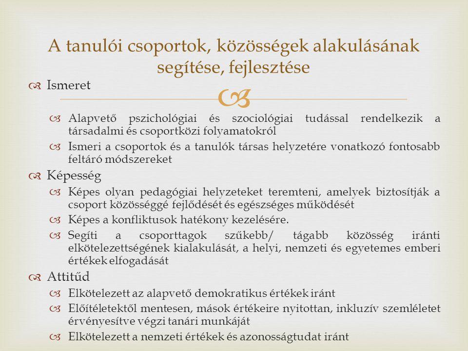   Ismeret  Alapvető pszichológiai és szociológiai tudással rendelkezik a társadalmi és csoportközi folyamatokról  Ismeri a csoportok és a tanulók társas helyzetére vonatkozó fontosabb feltáró módszereket  Képesség  Képes olyan pedagógiai helyzeteket teremteni, amelyek biztosítják a csoport közösséggé fejlődését és egészséges működését  Képes a konfliktusok hatékony kezelésére.
