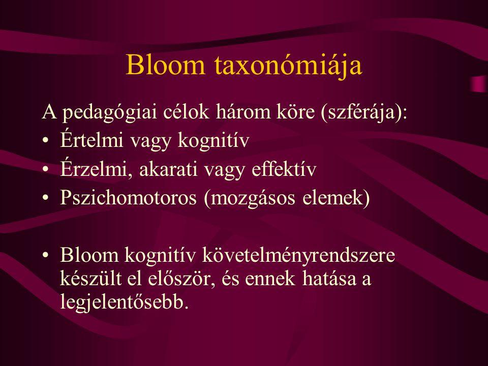 Bloom taxonómiája A pedagógiai célok három köre (szférája): Értelmi vagy kognitív Érzelmi, akarati vagy effektív Pszichomotoros (mozgásos elemek) Bloo