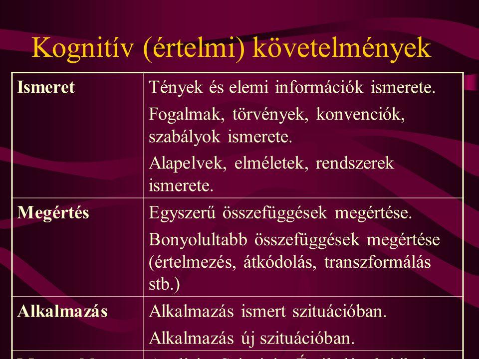 Kognitív (értelmi) követelmények IsmeretTények és elemi információk ismerete. Fogalmak, törvények, konvenciók, szabályok ismerete. Alapelvek, elmélete