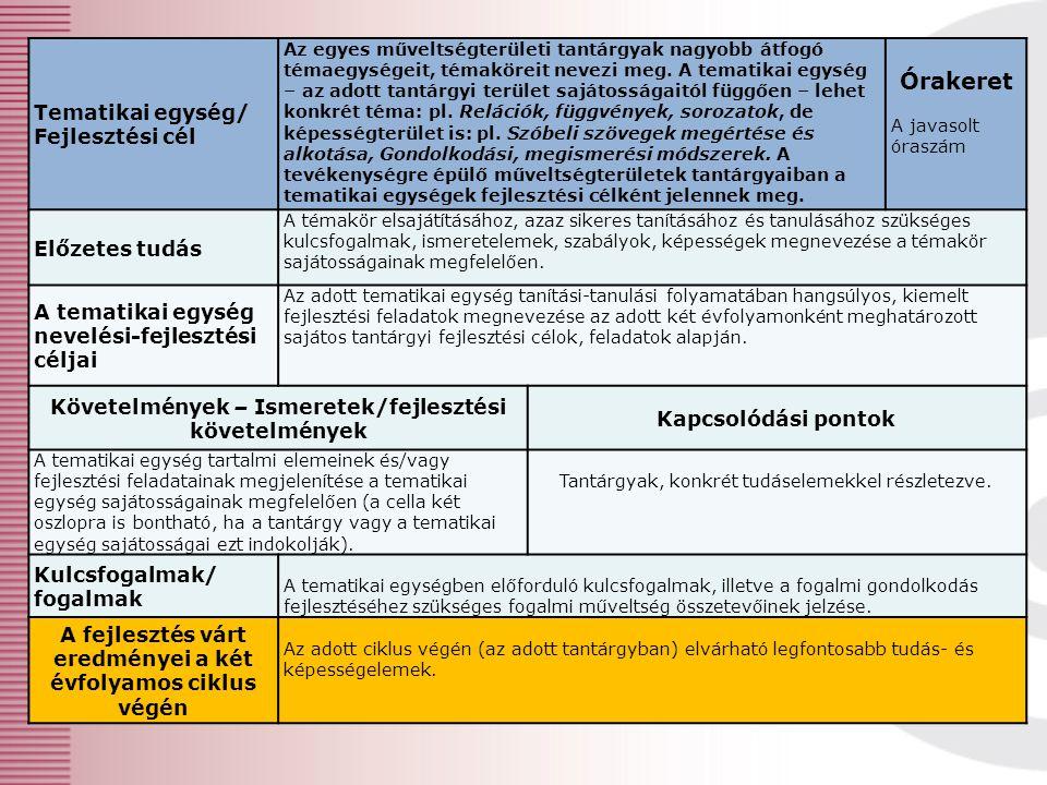 Kerettantervi szerkezet Tematikai egység/ Fejlesztési cél Az egyes műveltségterületi tantárgyak nagyobb átfogó témaegységeit, témaköreit nevezi meg. A