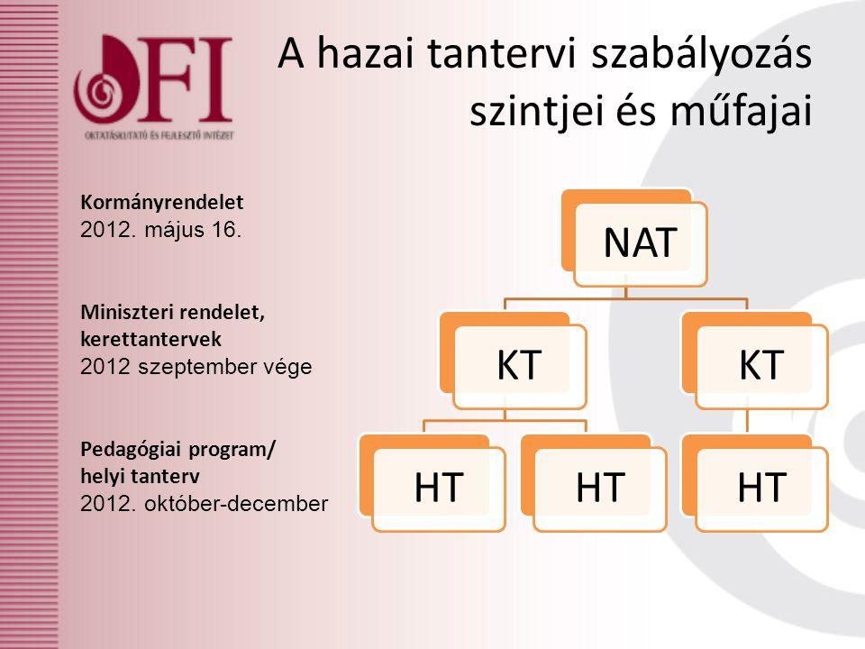A NAT küldetésének újradefiniálása A nevelési-oktatási folyamatban az értékközvetítés hangsúlyozása A fejlesztési területek – nevelési célok újragondolása A nevelés révén az értékközvetítés megerősítése.Új tantárgyi és tantárgyközi ismeretkörök beépítése, a tantárgyközi tudás és képességterületek fejlesztése.