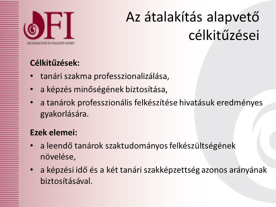 Az átalakítás alapvető célkitűzései Célkitűzések: tanári szakma professzionalizálása, a képzés minőségének biztosítása, a tanárok professzionális felk