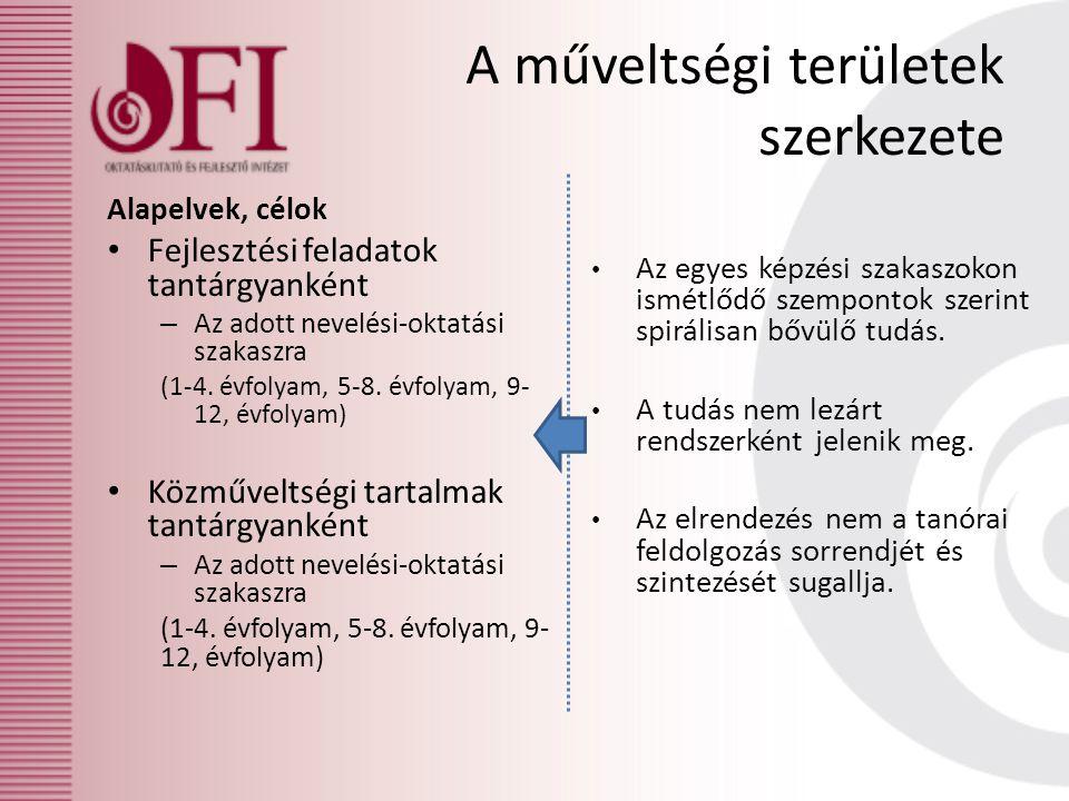 Kerettantervi szerkezet Tematikai egység/ Fejlesztési cél Az egyes műveltségterületi tantárgyak nagyobb átfogó témaegységeit, témaköreit nevezi meg.