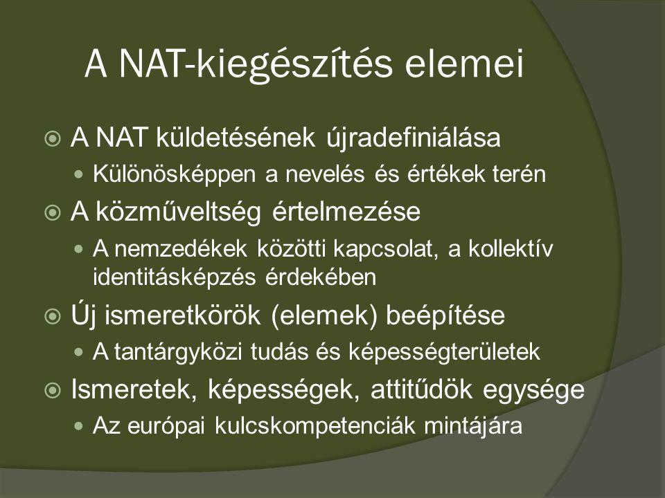 A NAT-kiegészítés elemei  A NAT küldetésének újradefiniálása Különösképpen a nevelés és értékek terén  A közműveltség értelmezése A nemzedékek közötti kapcsolat, a kollektív identitásképzés érdekében  Új ismeretkörök (elemek) beépítése A tantárgyközi tudás és képességterületek  Ismeretek, képességek, attitűdök egysége Az európai kulcskompetenciák mintájára