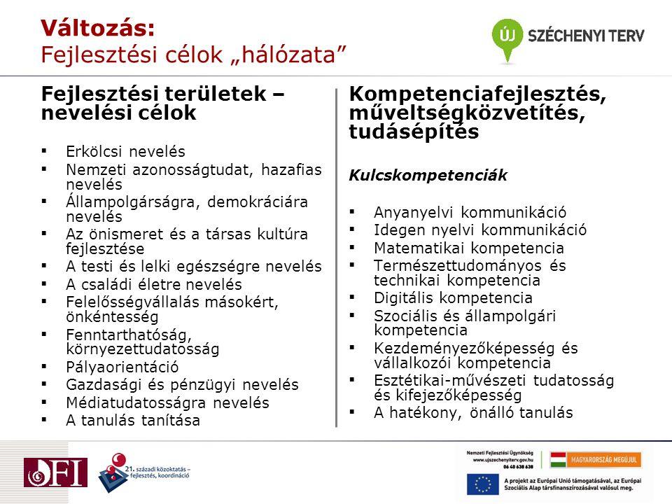 Magyar nyelv és irodalom 1-4.Tematikai egységek 1-2.