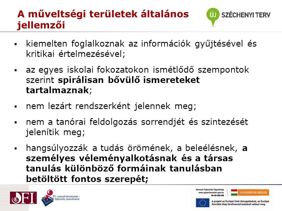 Kerettantervek: 4 évf.gimnázium Kötelező tantárgyak  Magyar nyelv és irodalom (2 változat)  I.