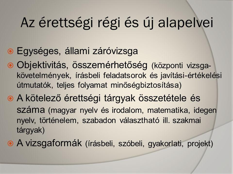 Az érettségi régi és új alapelvei  Egységes, állami záróvizsga  Objektivitás, összemérhetőség (központi vizsga- követelmények, írásbeli feladatsorok és javítási-értékelési útmutatók, teljes folyamat minőségbiztosítása)  A kötelező érettségi tárgyak összetétele és száma (magyar nyelv és irodalom, matematika, idegen nyelv, történelem, szabadon választható ill.