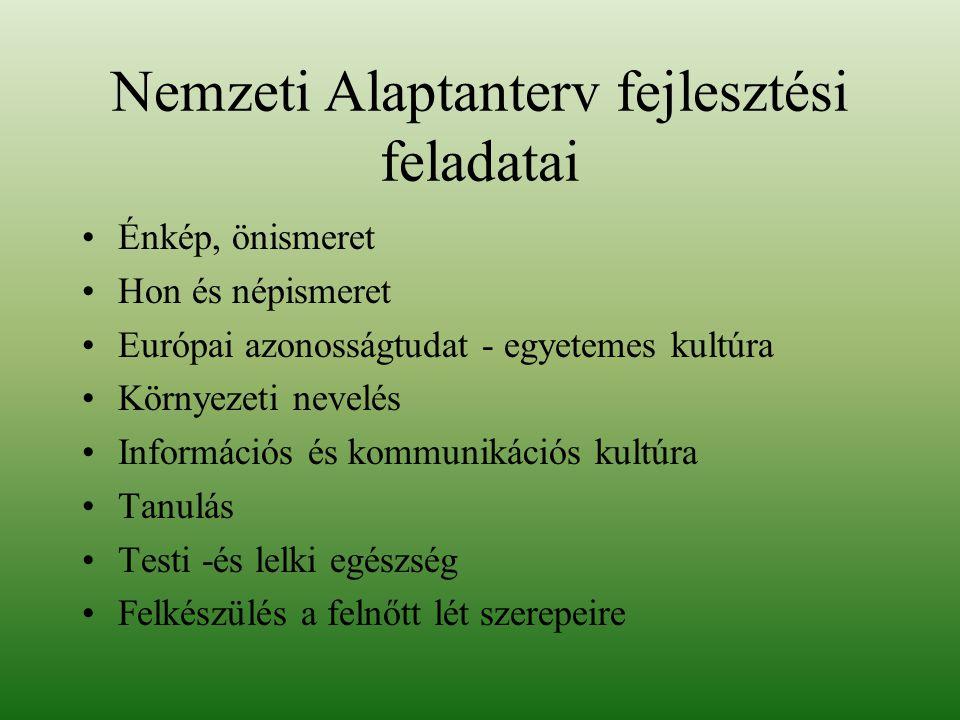 Nemzeti Alaptanterv fejlesztési feladatai Énkép, önismeret Hon és népismeret Európai azonosságtudat - egyetemes kultúra Környezeti nevelés Információs