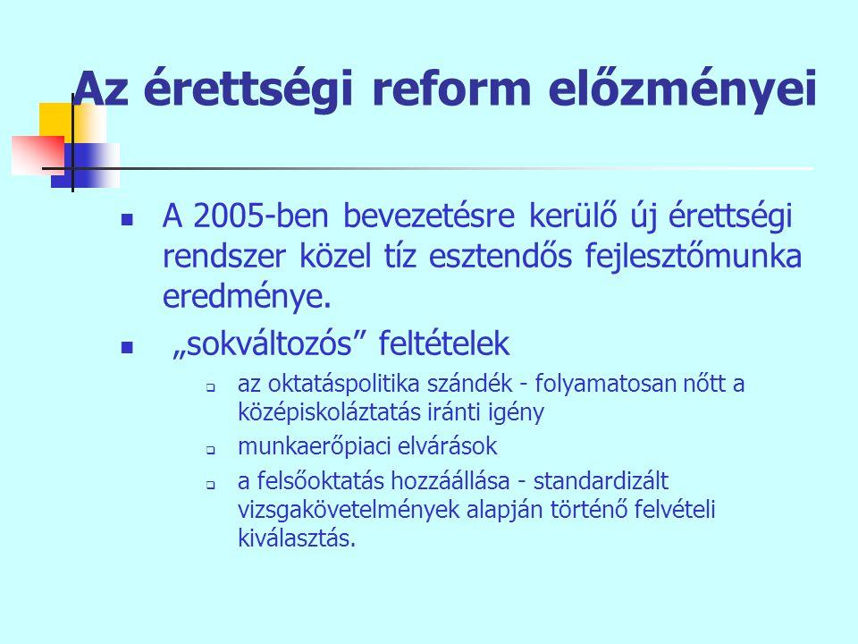 Az érettségi reform előzményei A 2005-ben bevezetésre kerülő új érettségi rendszer közel tíz esztendős fejlesztőmunka eredménye.