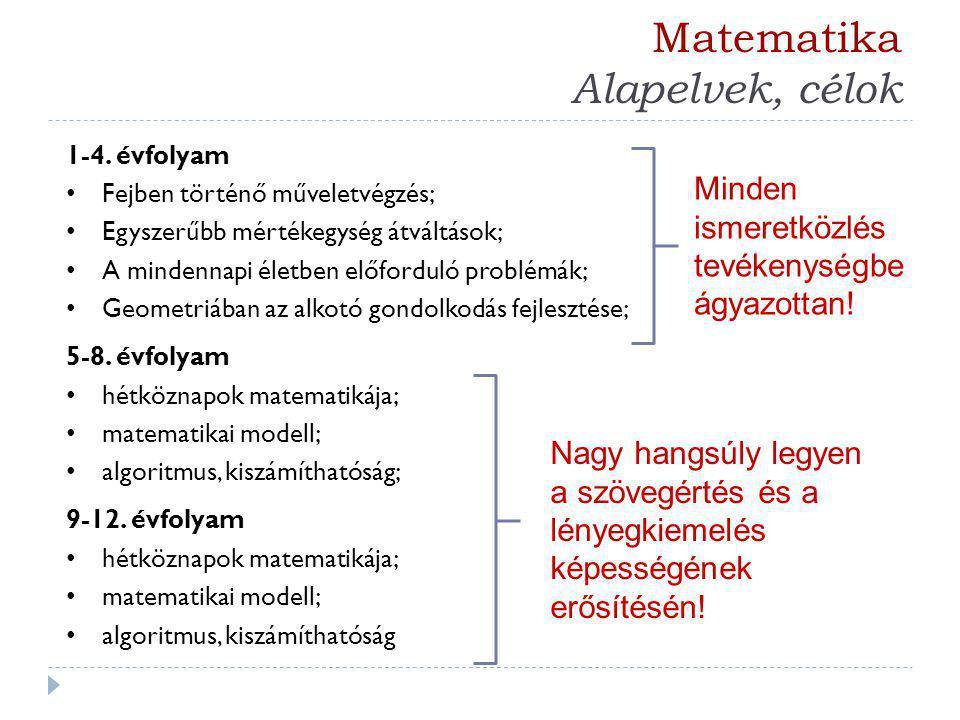 Matematika Alapelvek, célok 1-4. évfolyam Fejben történő műveletvégzés; Egyszerűbb mértékegység átváltások; A mindennapi életben előforduló problémák;