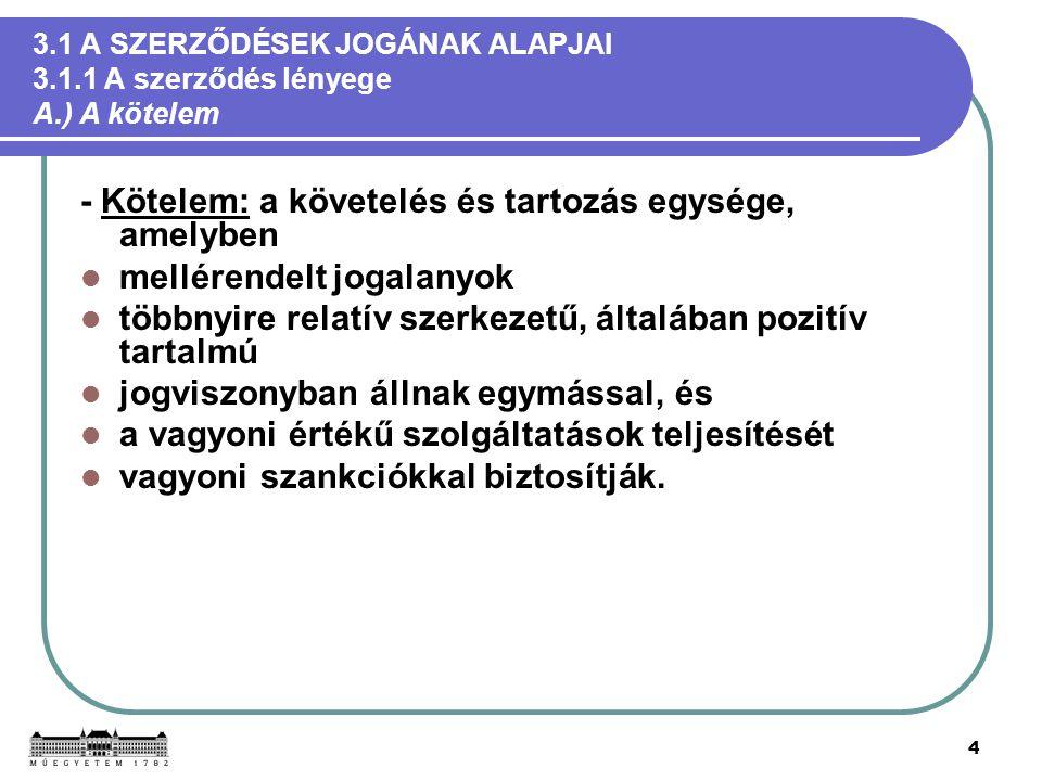 25 3.1 A SZERZŐDÉSEK JOGÁNAK ALAPJAI 3.1.5 A szerződéses jogviszony elemei C.) A szerződés tárgya II.