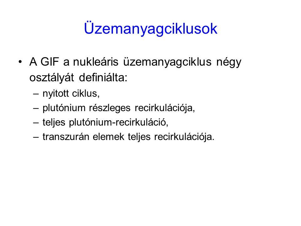 Üzemanyagciklusok A GIF a nukleáris üzemanyagciklus négy osztályát definiálta: –nyitott ciklus, –plutónium részleges recirkulációja, –teljes plutónium