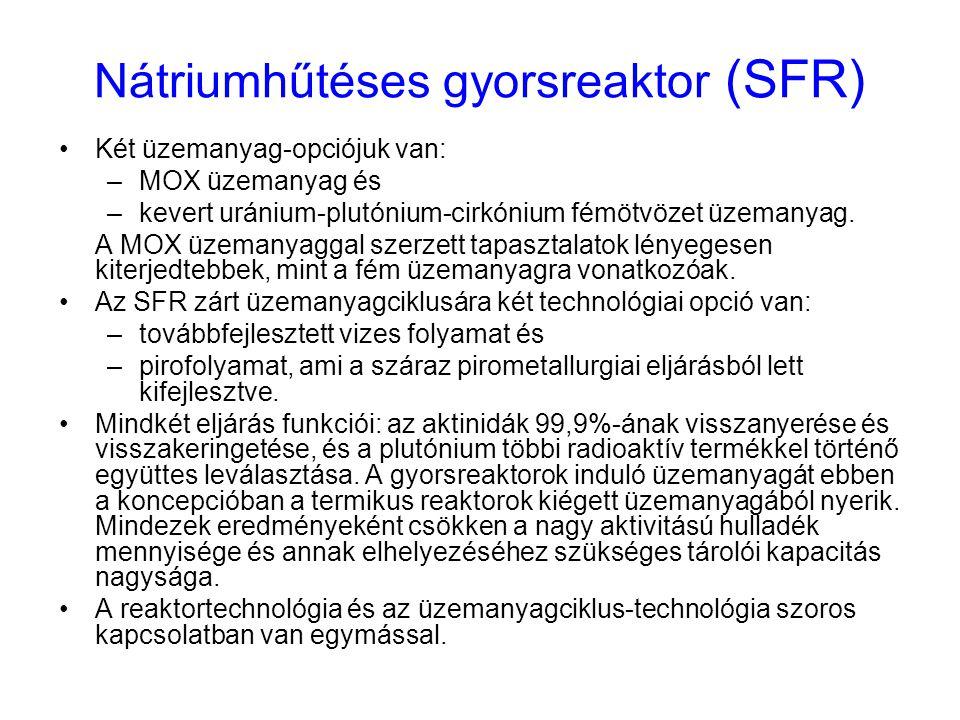 Nátriumhűtéses gyorsreaktor (SFR) Két üzemanyag-opciójuk van: –MOX üzemanyag és –kevert uránium-plutónium-cirkónium fémötvözet üzemanyag. A MOX üzeman