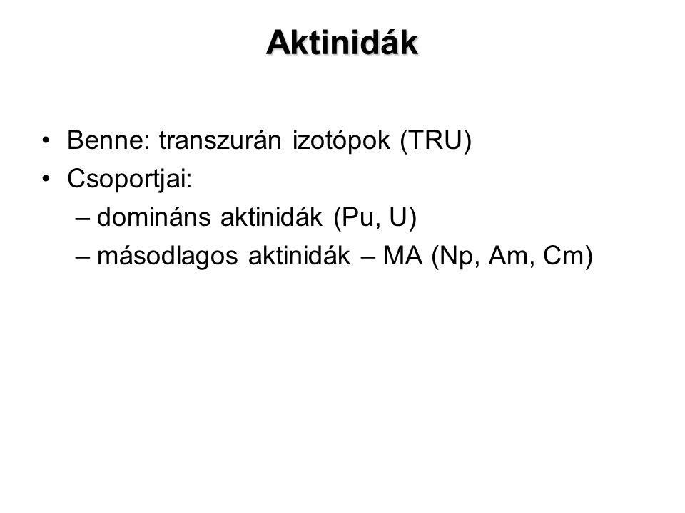 Aktinidák Benne: transzurán izotópok (TRU) Csoportjai: –domináns aktinidák (Pu, U) –másodlagos aktinidák – MA (Np, Am, Cm)